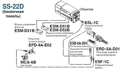 Fujinon SS-22D