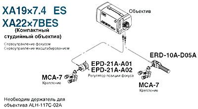 Fujinon XA19x7.4BES, XA22x7BES