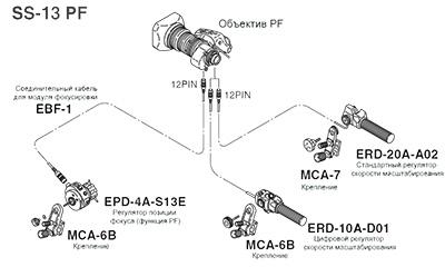 Fujinon SS-13 PF