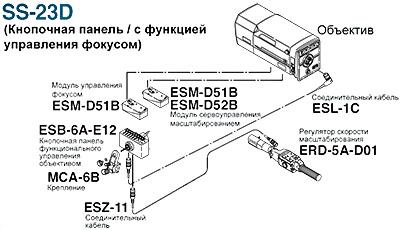 Fujinon SS-23D