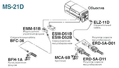 Fujinon MS-21D